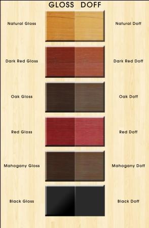 Warna Finishing Gloss Dan Doff